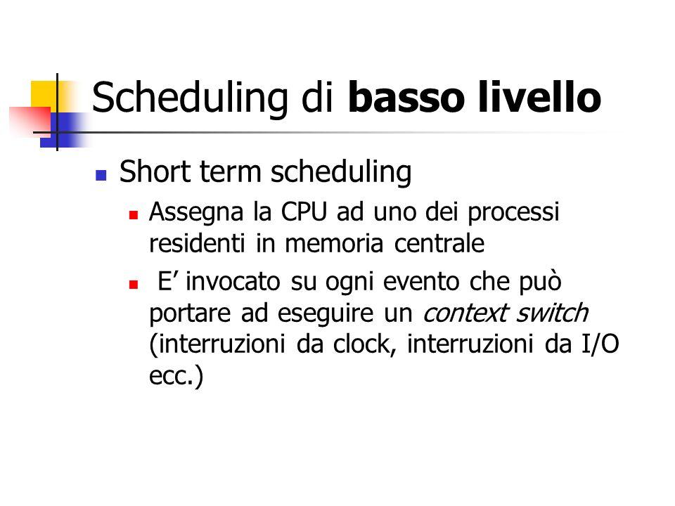 Scheduling di basso livello