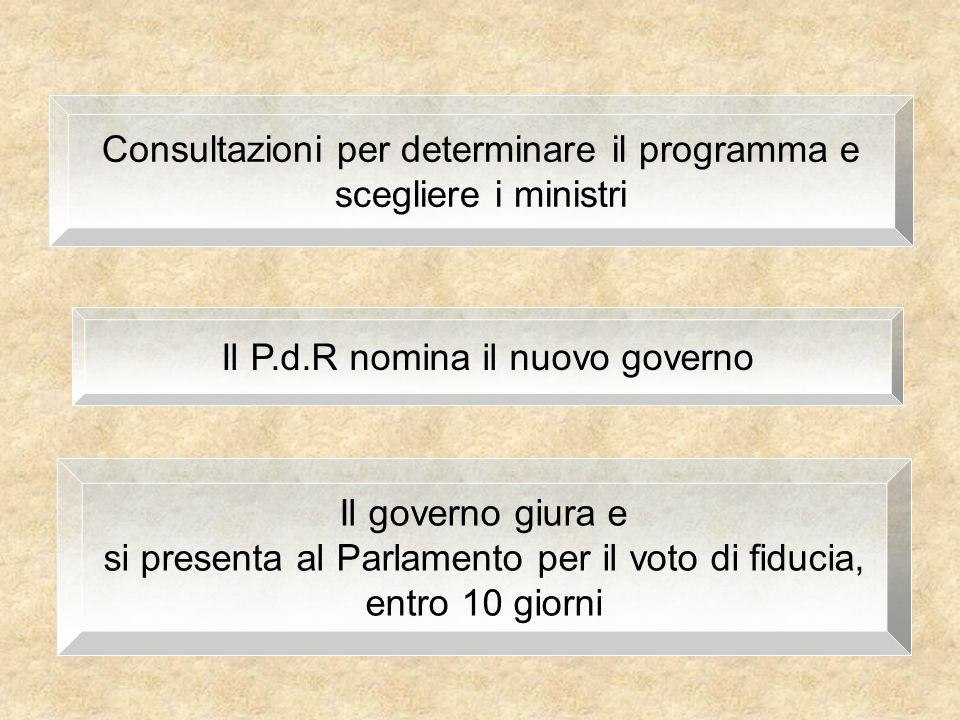 Consultazioni per determinare il programma e scegliere i ministri