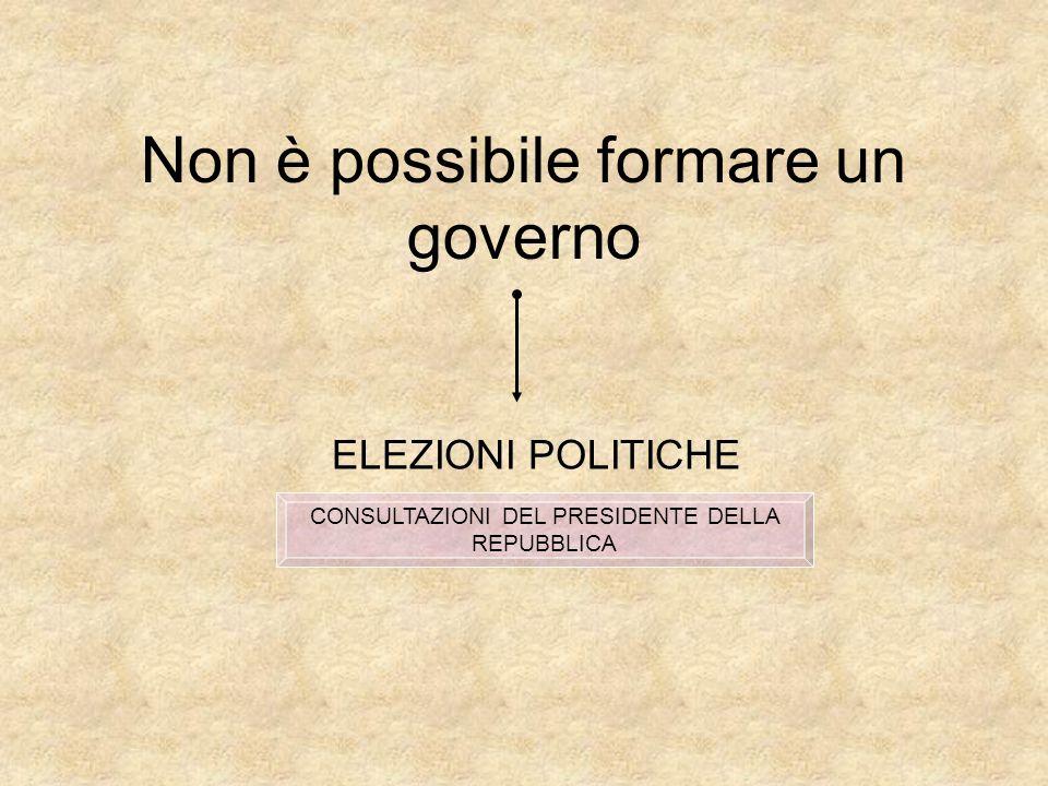 Non è possibile formare un governo