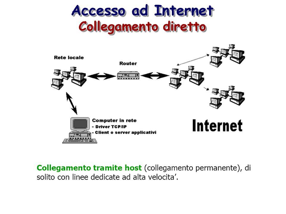 Accesso ad Internet Collegamento diretto