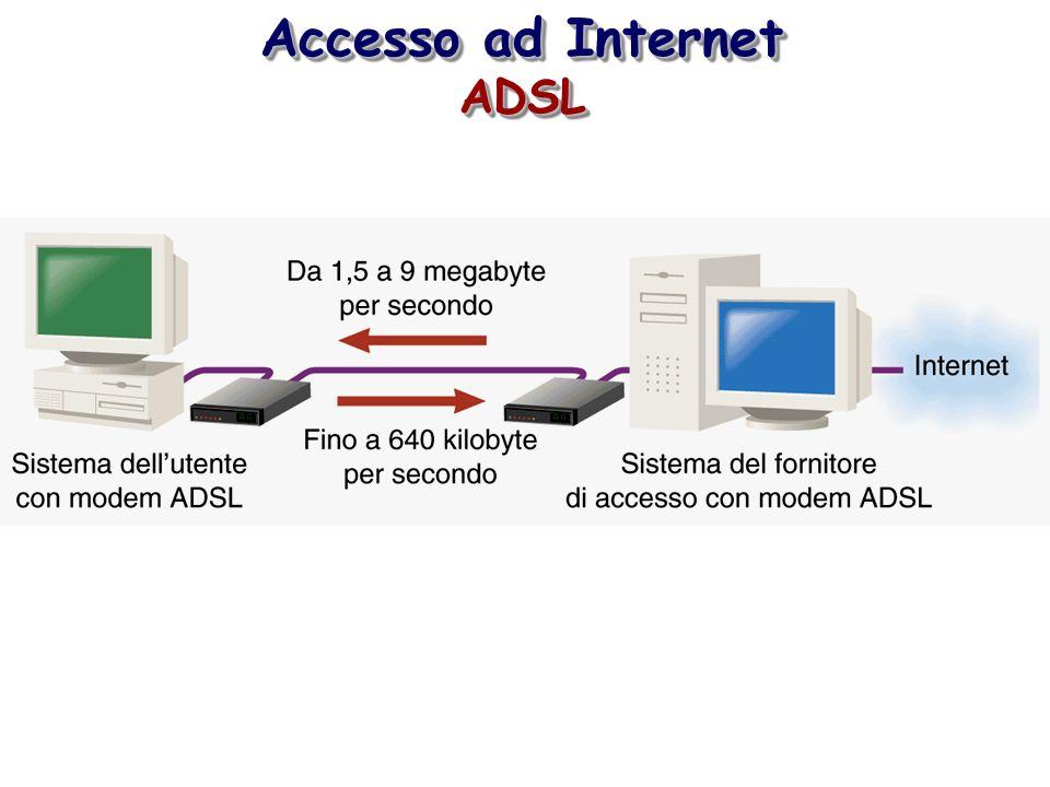 Accesso ad Internet ADSL
