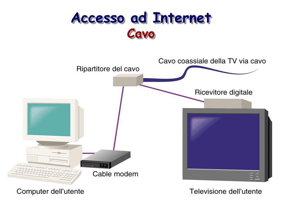 Accesso ad Internet Cavo