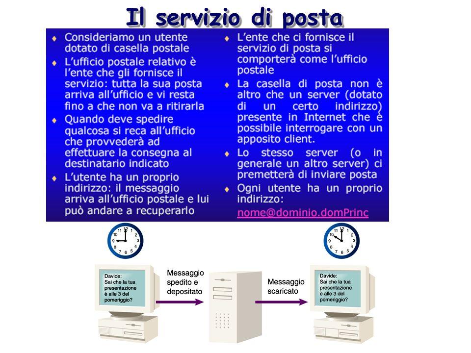 Il servizio di posta