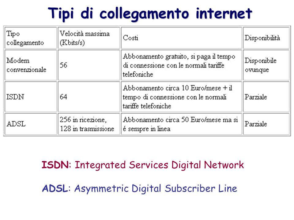 Tipi di collegamento internet