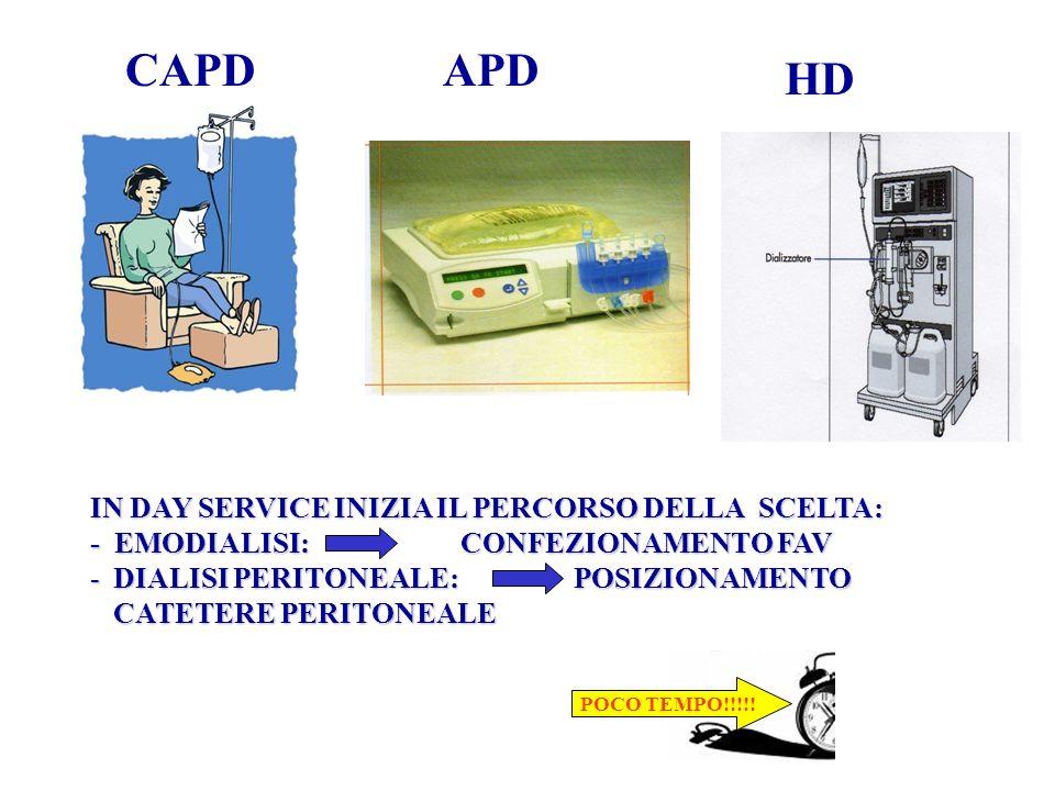CAPD APD HD IN DAY SERVICE INIZIA IL PERCORSO DELLA SCELTA:
