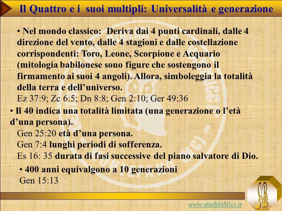 Il Quattro e i suoi multipli: Universalità e generazione