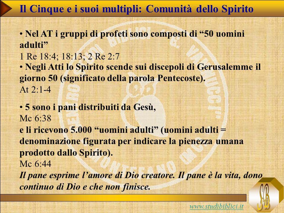 Il Cinque e i suoi multipli: Comunità dello Spirito