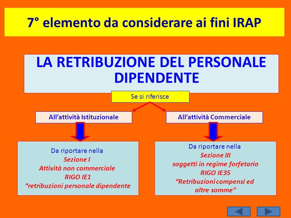 7° elemento da considerare ai fini IRAP