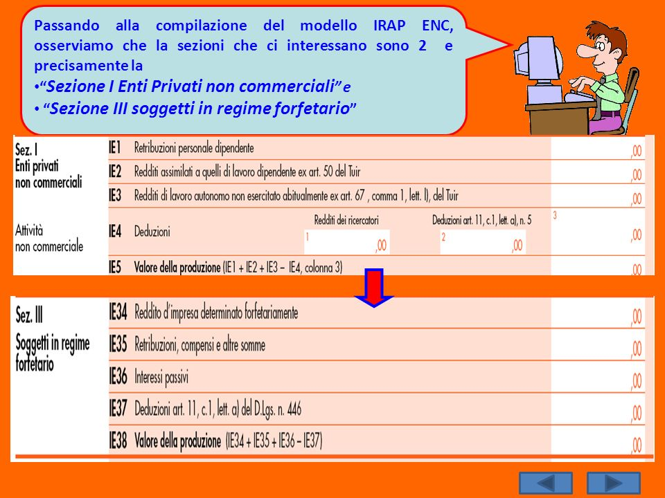 Passando alla compilazione del modello IRAP ENC, osserviamo che la sezioni che ci interessano sono 2 e precisamente la