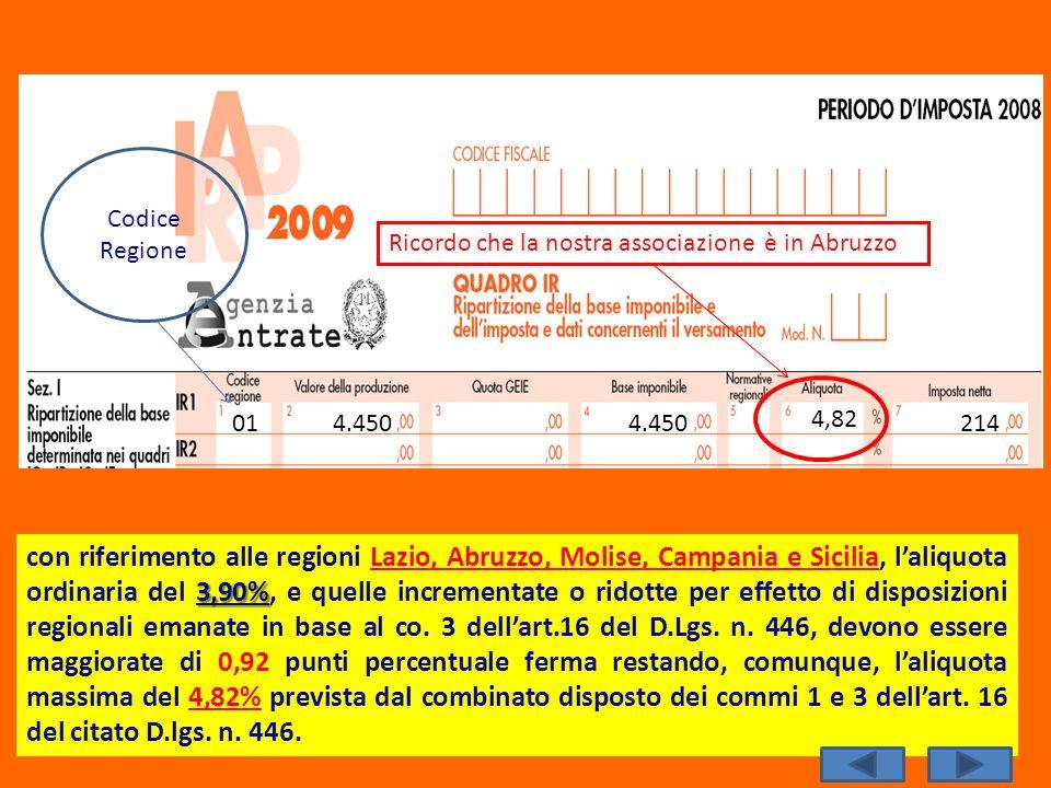 Codice Regione Ricordo che la nostra associazione è in Abruzzo. 4,82. 01. 4.450. 4.450. 214.