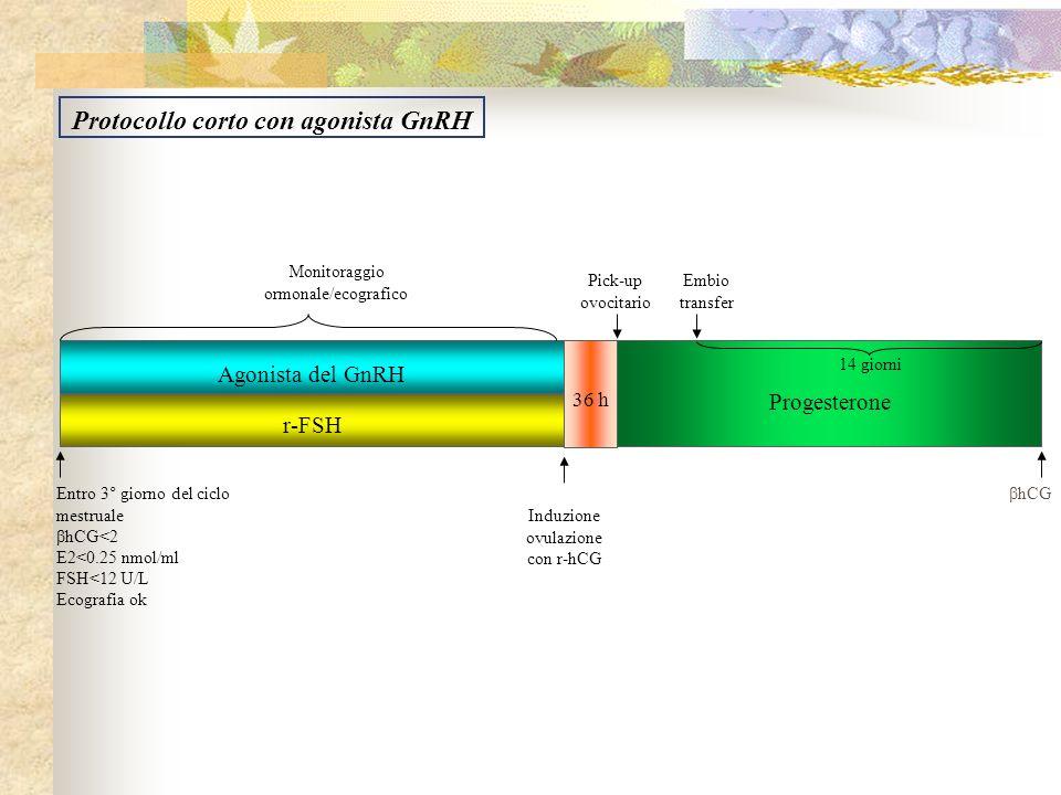 Protocollo corto con agonista GnRH