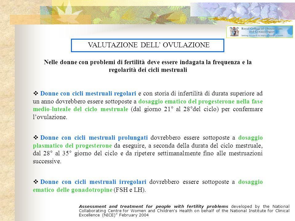 VALUTAZIONE DELL' OVULAZIONE