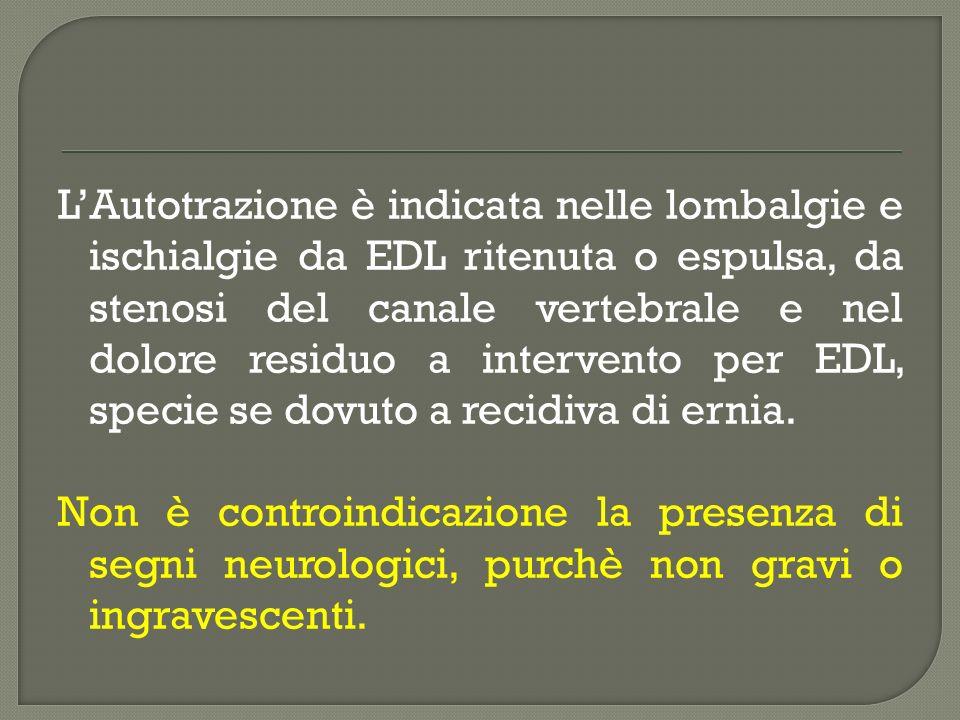 L'Autotrazione è indicata nelle lombalgie e ischialgie da EDL ritenuta o espulsa, da stenosi del canale vertebrale e nel dolore residuo a intervento per EDL, specie se dovuto a recidiva di ernia.
