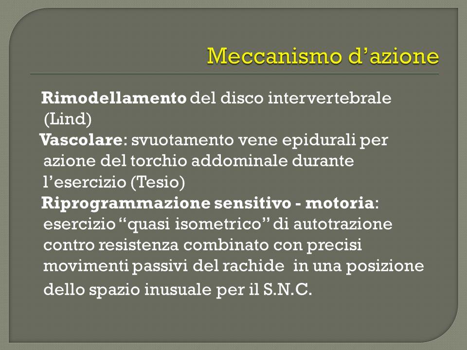 Meccanismo d'azione Rimodellamento del disco intervertebrale (Lind)