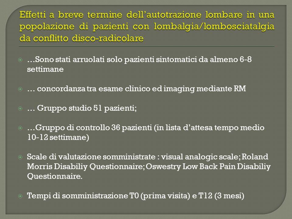 Effetti a breve termine dell'autotrazione lombare in una popolazione di pazienti con lombalgia/lombosciatalgia da conflitto disco-radicolare