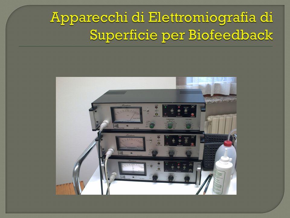 Apparecchi di Elettromiografia di Superficie per Biofeedback