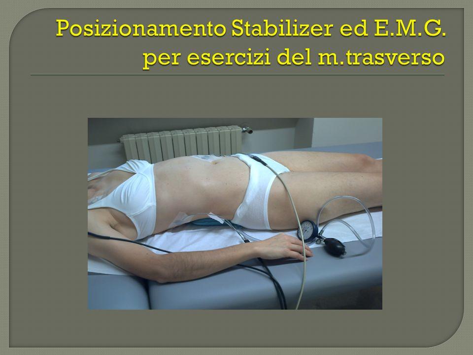 Posizionamento Stabilizer ed E.M.G. per esercizi del m.trasverso