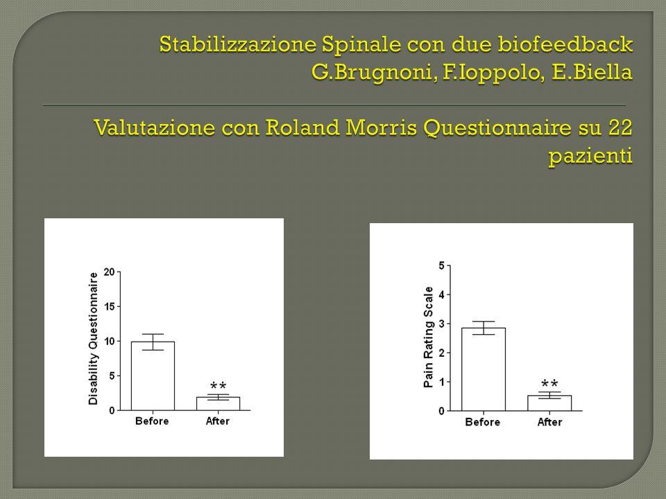 Stabilizzazione Spinale con due biofeedback G. Brugnoni, F. Ioppolo, E