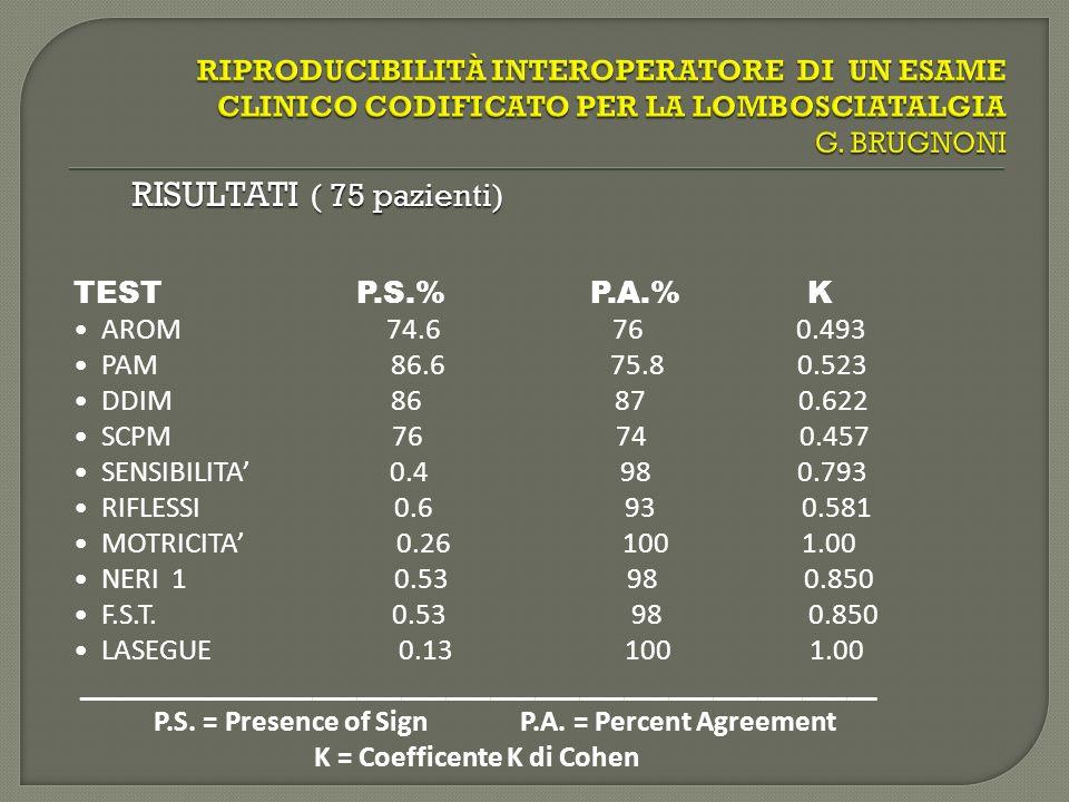 RIPRODUCIBILITÀ INTEROPERATORE DI UN ESAME CLINICO CODIFICATO PER LA LOMBOSCIATALGIA G. BRUGNONI