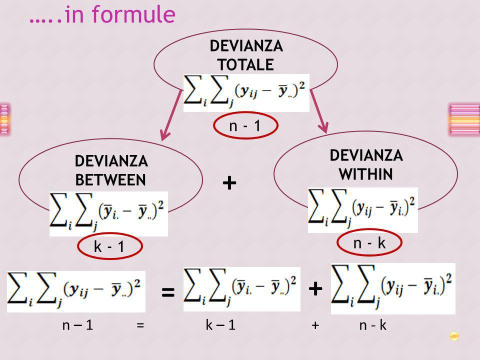 + + = …..in formule DEVIANZA TOTALE n - 1 DEVIANZA WITHIN