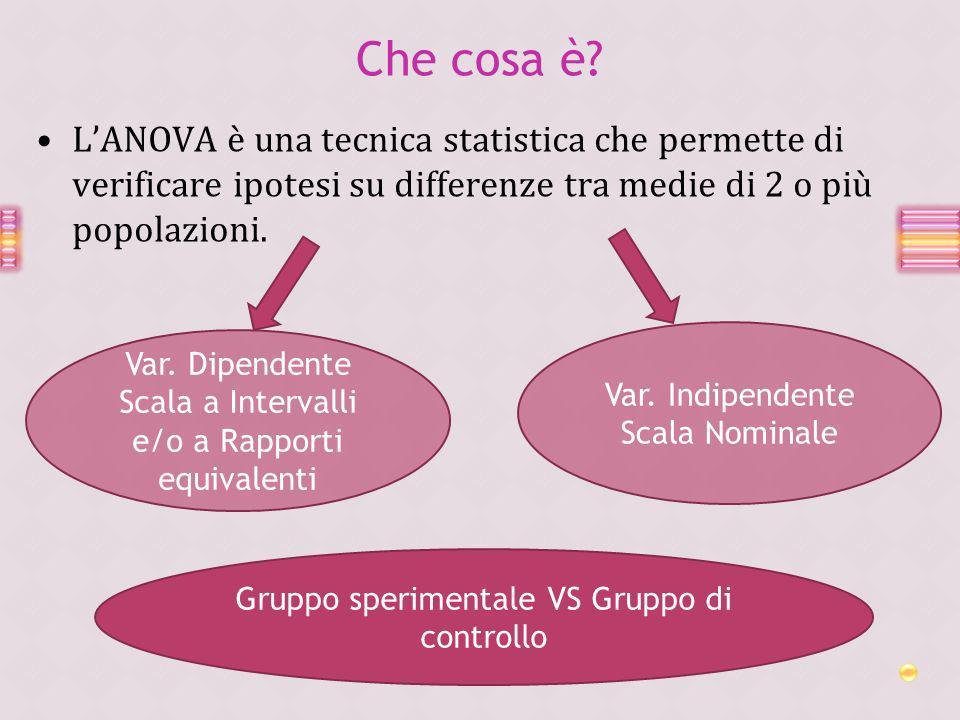 Che cosa è L'ANOVA è una tecnica statistica che permette di verificare ipotesi su differenze tra medie di 2 o più popolazioni.