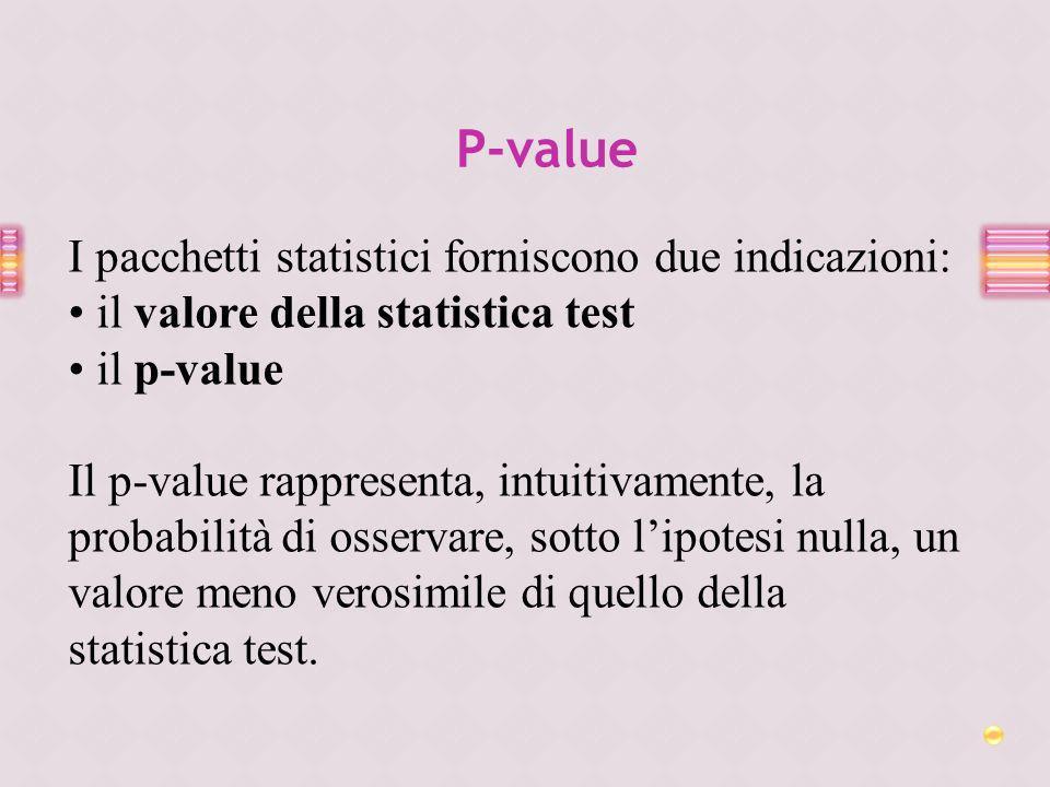 P-value I pacchetti statistici forniscono due indicazioni: