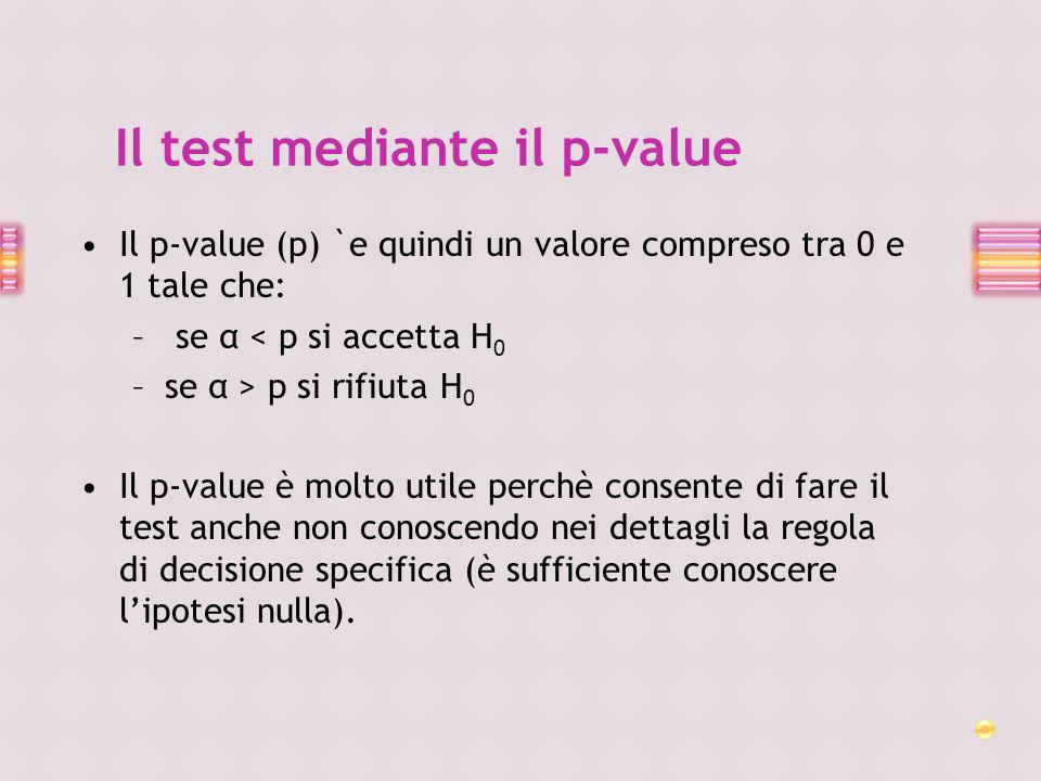 Il test mediante il p-value