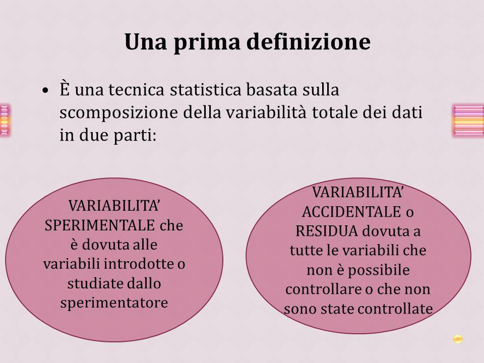 Una prima definizione È una tecnica statistica basata sulla scomposizione della variabilità totale dei dati in due parti: