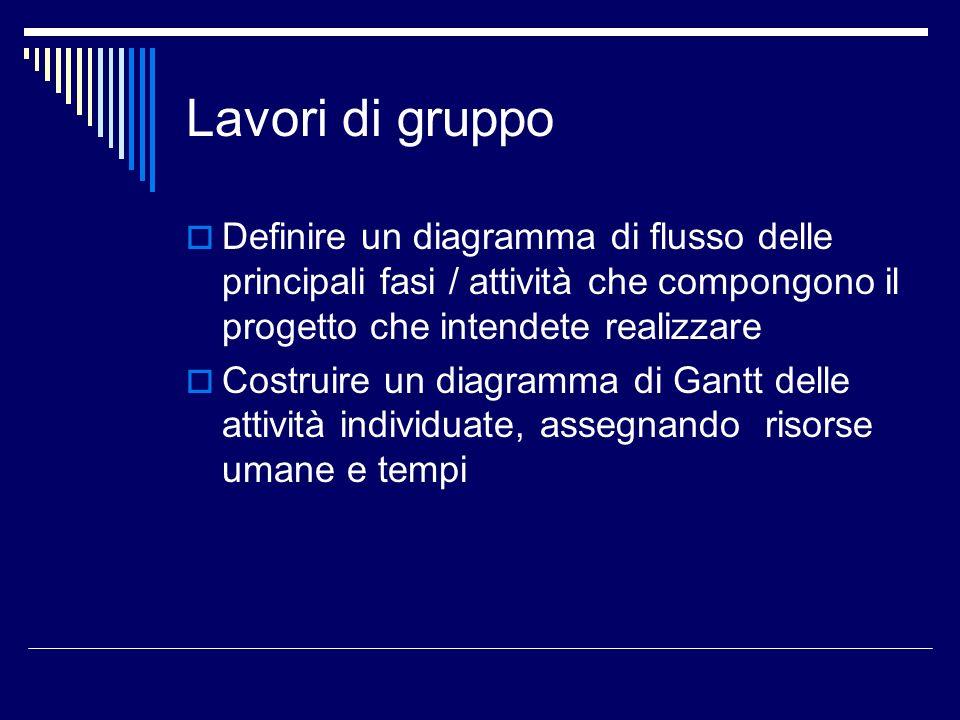 Lavori di gruppo Definire un diagramma di flusso delle principali fasi / attività che compongono il progetto che intendete realizzare.