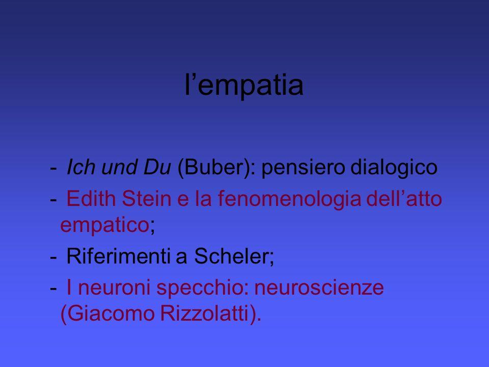 l'empatia Ich und Du (Buber): pensiero dialogico