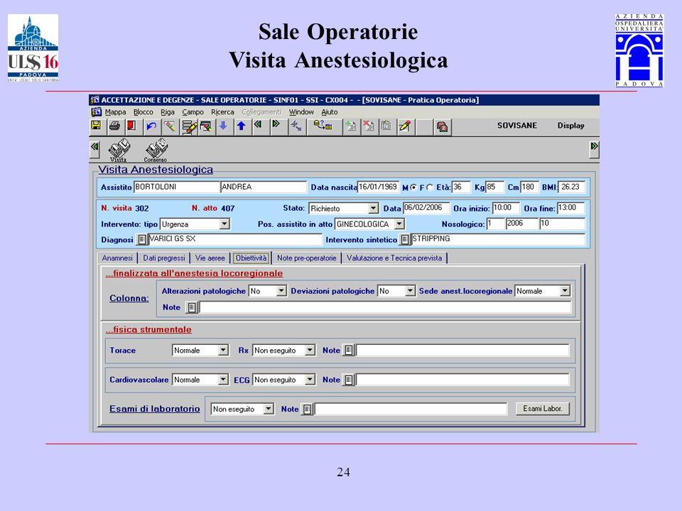 Sale Operatorie Visita Anestesiologica
