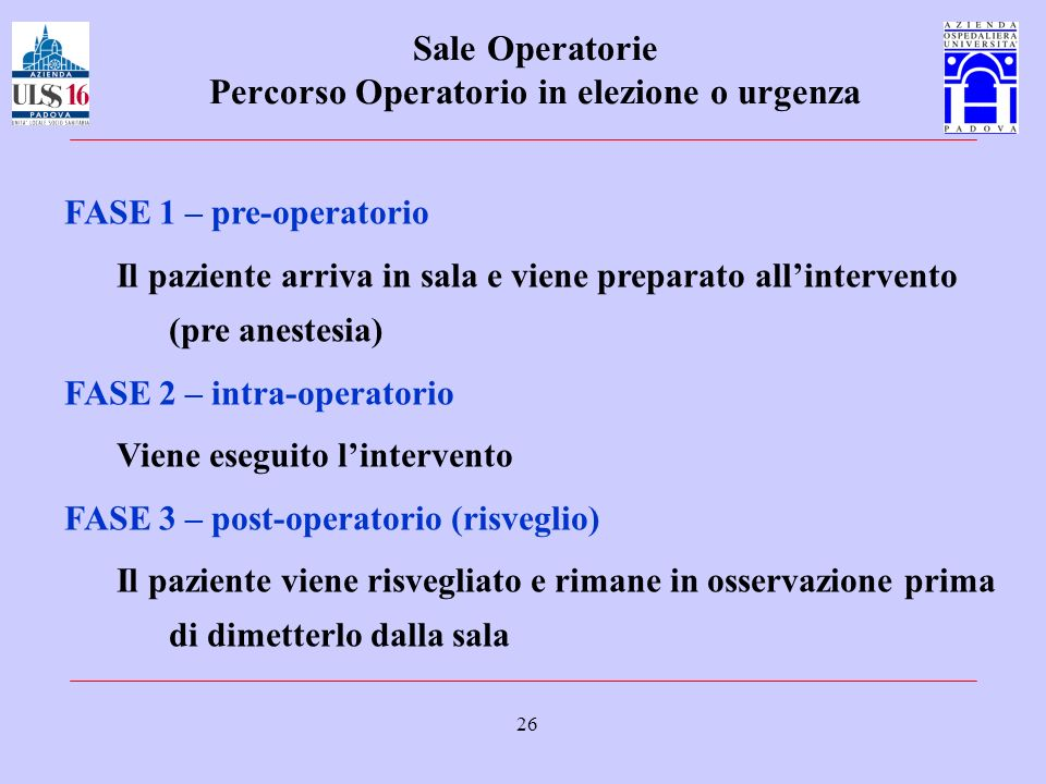 Sale Operatorie Percorso Operatorio in elezione o urgenza