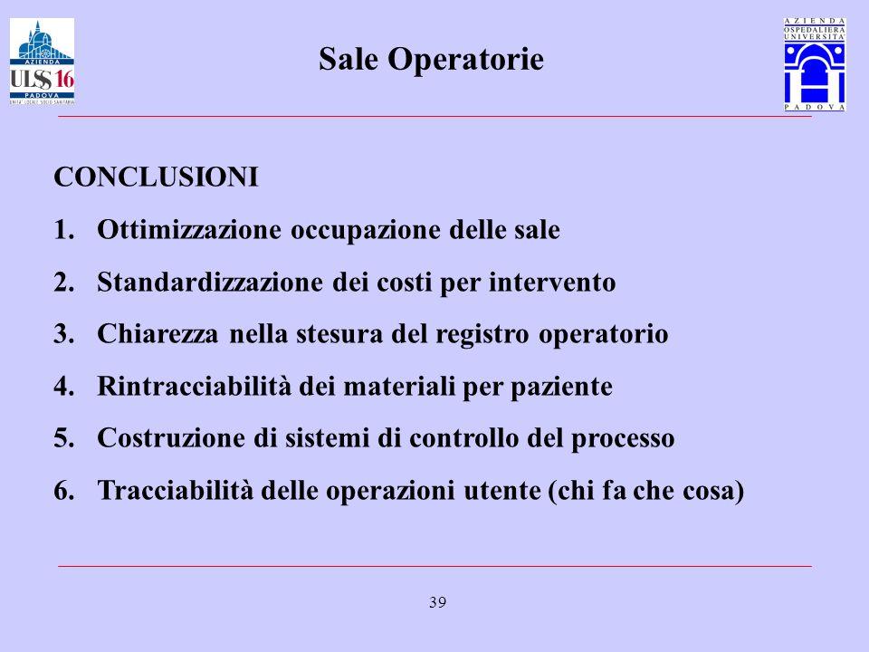 Sale Operatorie CONCLUSIONI Ottimizzazione occupazione delle sale