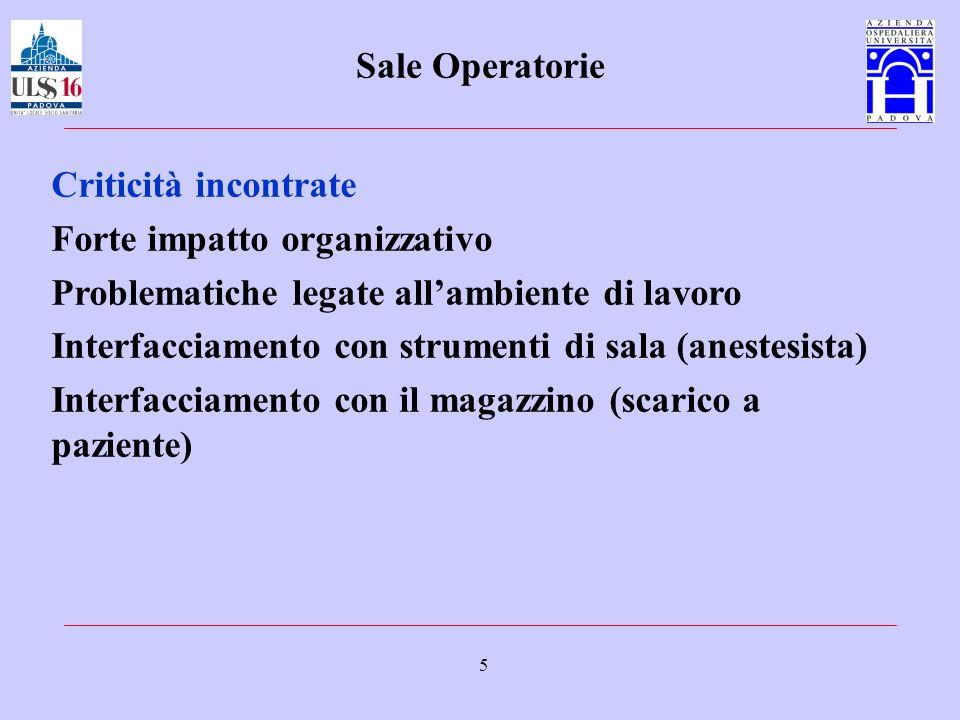 Sale Operatorie Criticità incontrate. Forte impatto organizzativo. Problematiche legate all'ambiente di lavoro.