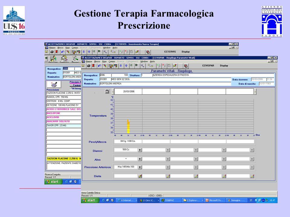 Gestione Terapia Farmacologica Prescrizione