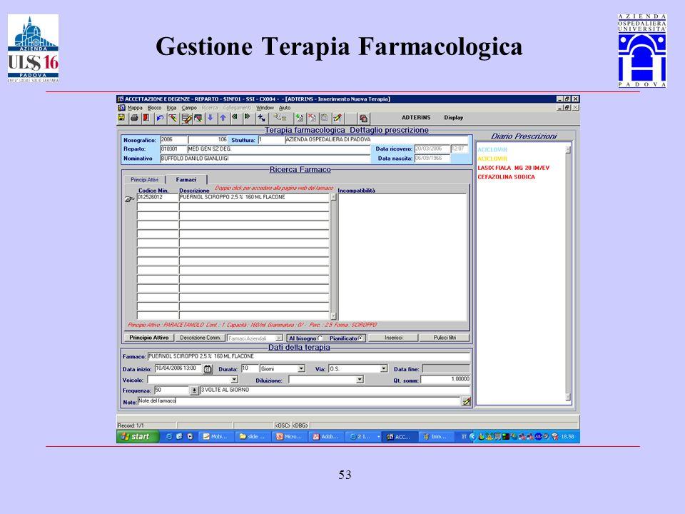 Gestione Terapia Farmacologica