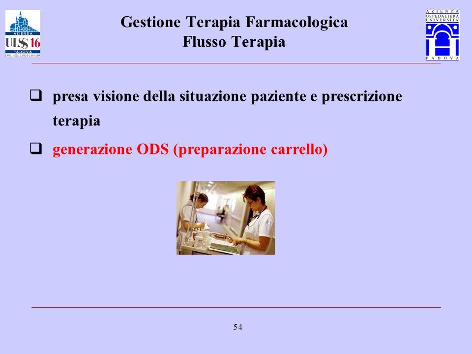 Gestione Terapia Farmacologica Flusso Terapia