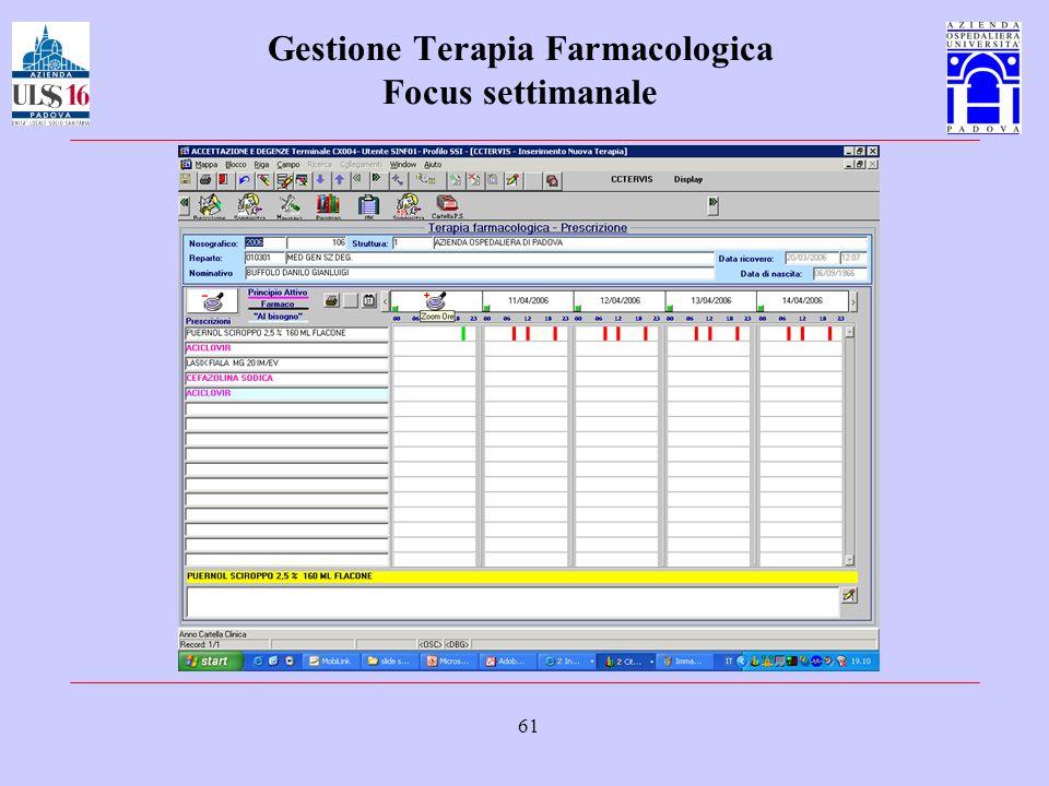 Gestione Terapia Farmacologica Focus settimanale