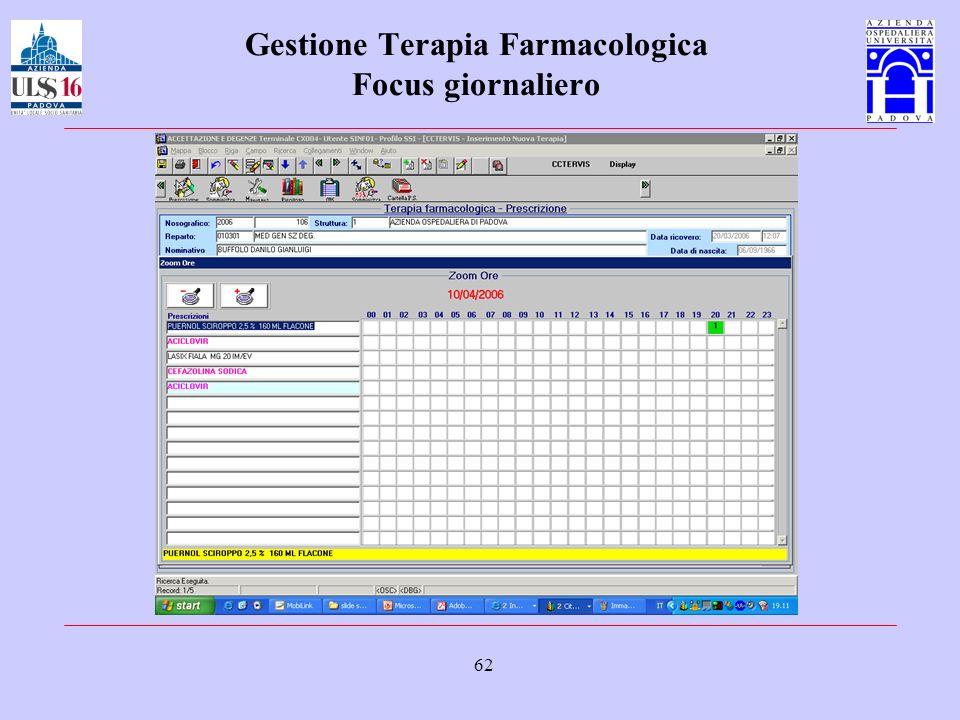 Gestione Terapia Farmacologica Focus giornaliero