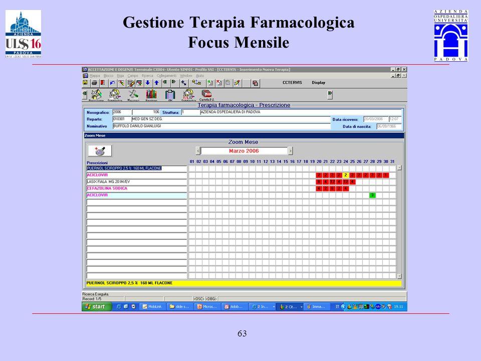 Gestione Terapia Farmacologica Focus Mensile