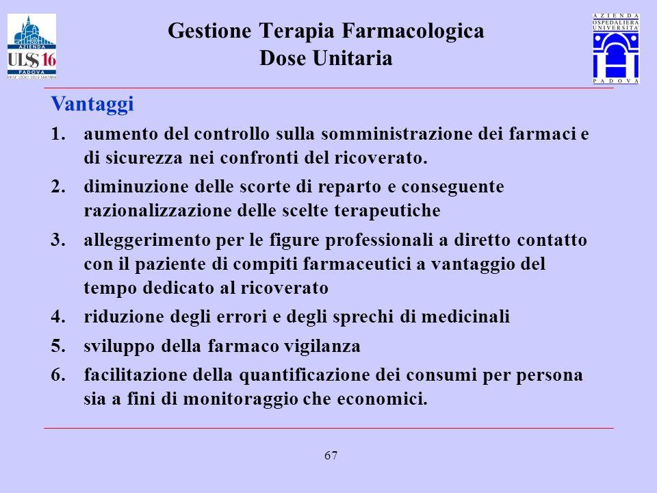 Gestione Terapia Farmacologica Dose Unitaria