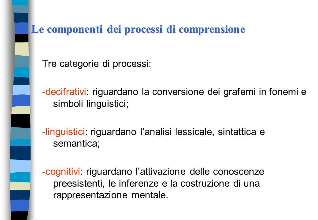 Le componenti dei processi di comprensione