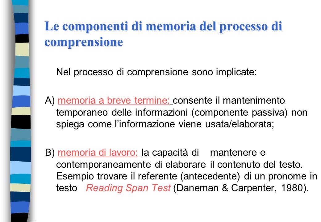 Le componenti di memoria del processo di comprensione