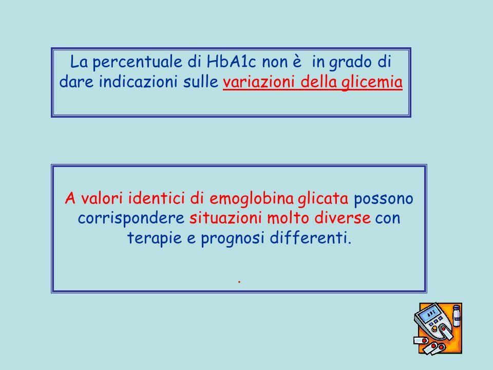La percentuale di HbA1c non è in grado di dare indicazioni sulle variazioni della glicemia