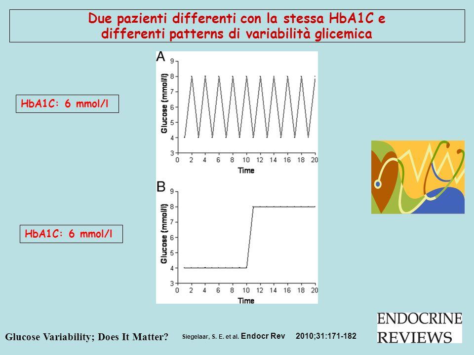 Due pazienti differenti con la stessa HbA1C e