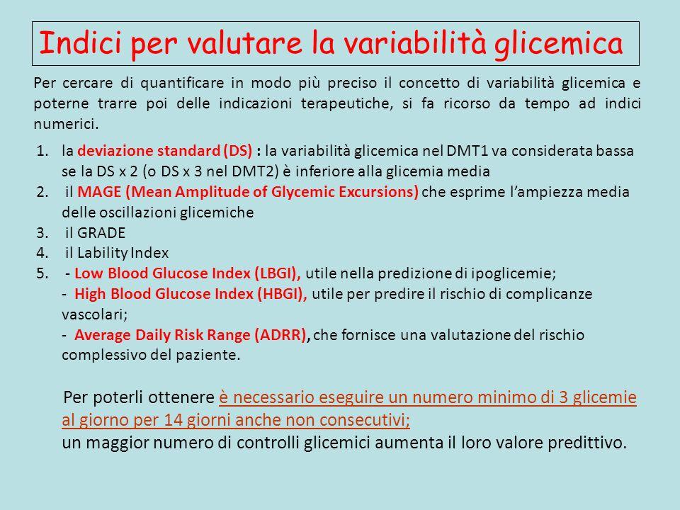 Indici per valutare la variabilità glicemica