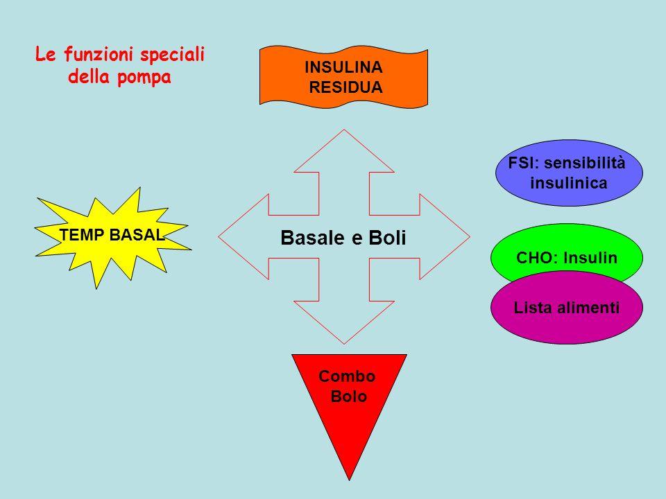 Basale e Boli Le funzioni speciali della pompa INSULINA RESIDUA