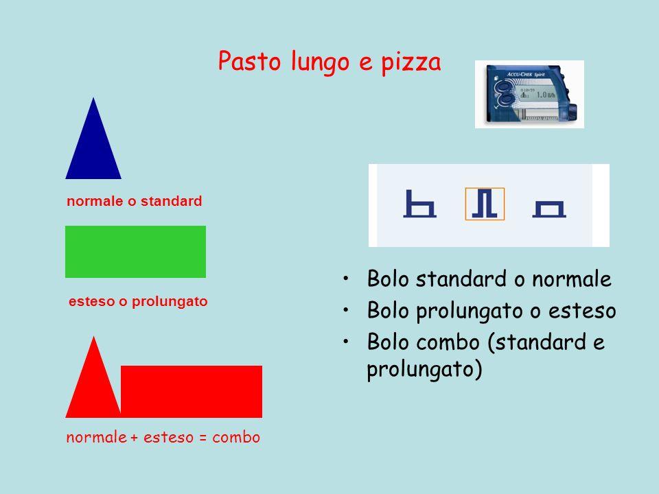Pasto lungo e pizza Bolo standard o normale Bolo prolungato o esteso