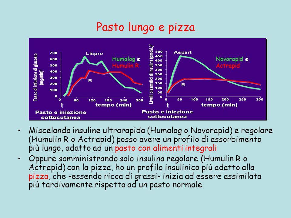 Pasto lungo e pizza Humalog e. Humulin R. Novorapid e. Actrapid.