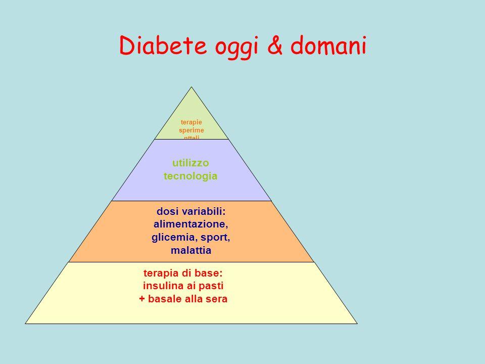 Diabete oggi & domani utilizzo tecnologia